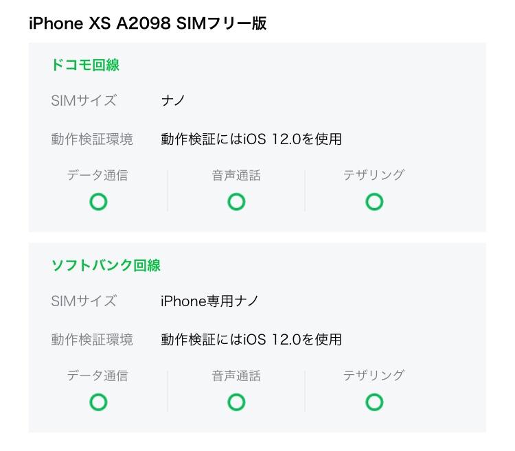 LINEモバイル iPhone xs対応状況1