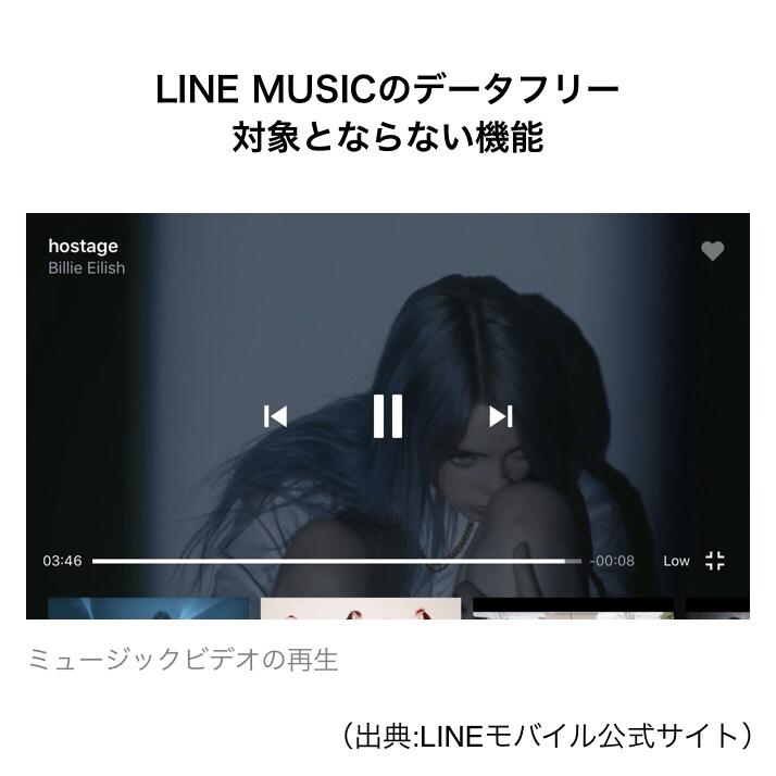 LINE MUSICのミュージックビデオはデータフリー対象外