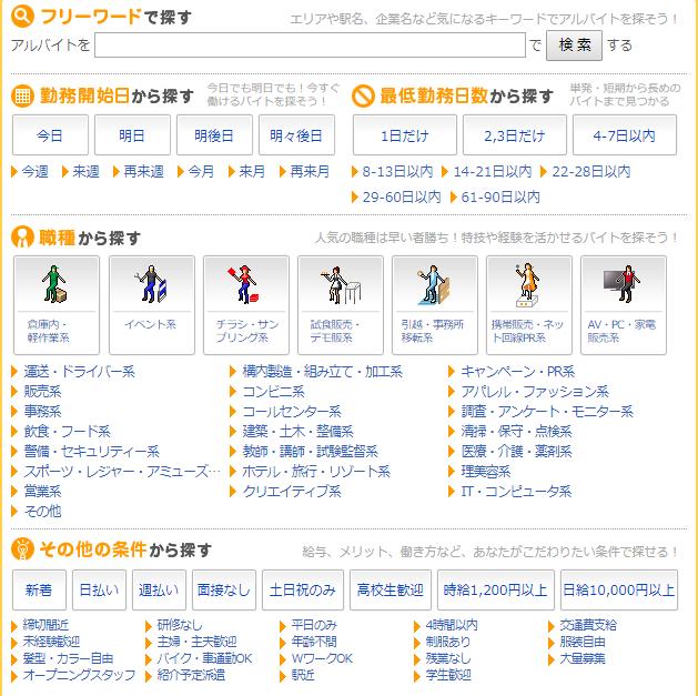 ショットワークス検索画面