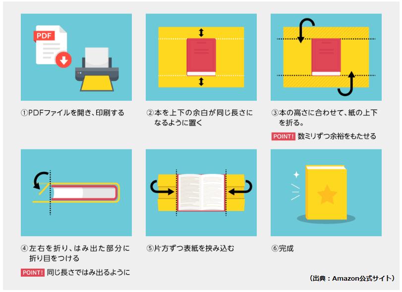 Amazonオリジナルブックカバー取り付け方法