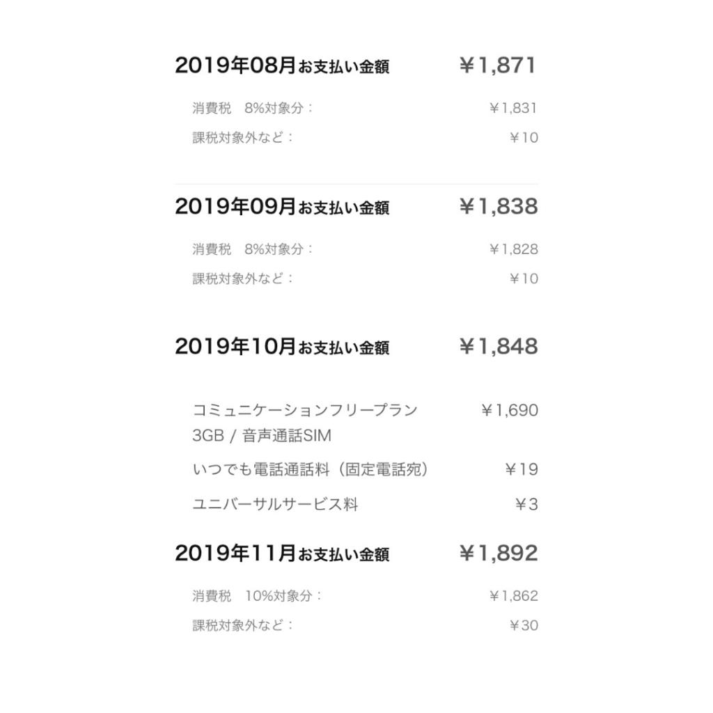 LINEモバイルの月額料金