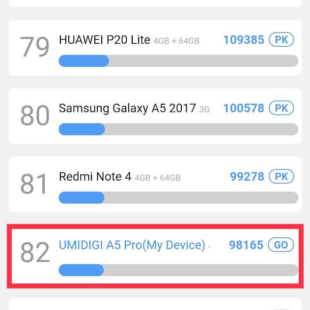 UMIDIGI A5 Proベンチマークテスト②