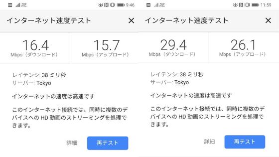 よくばりWi-Fiのスピード①