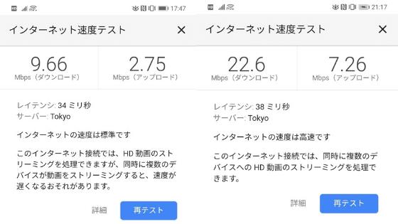 よくばりWi-Fiのスピード②