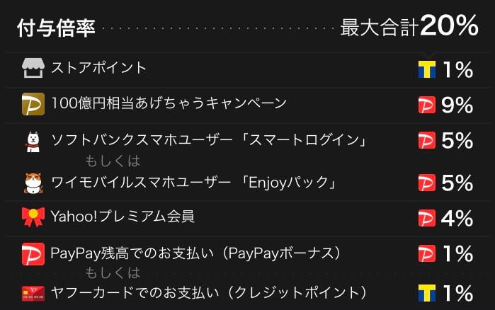 PayPayモール100億円キャンペーンの条件
