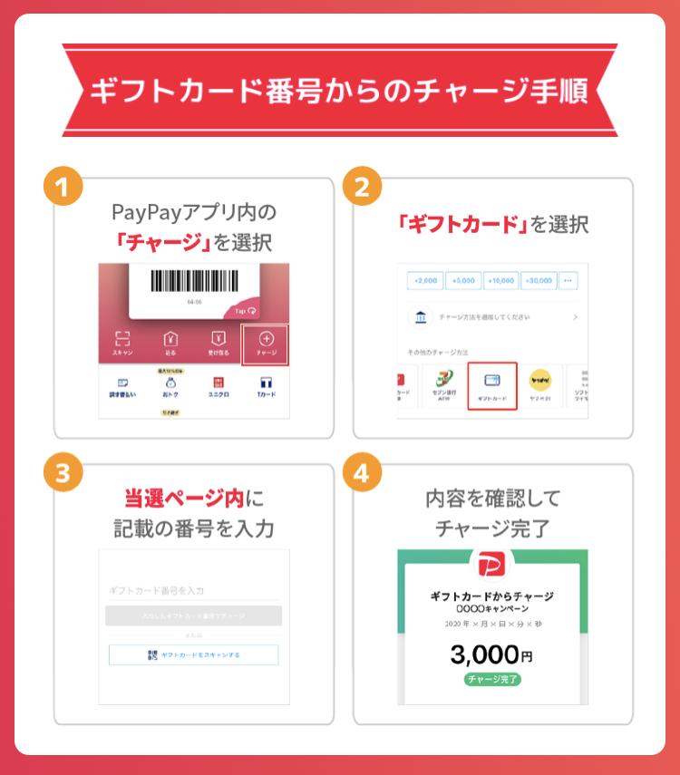 PayPayギフトカードでチャージする方法