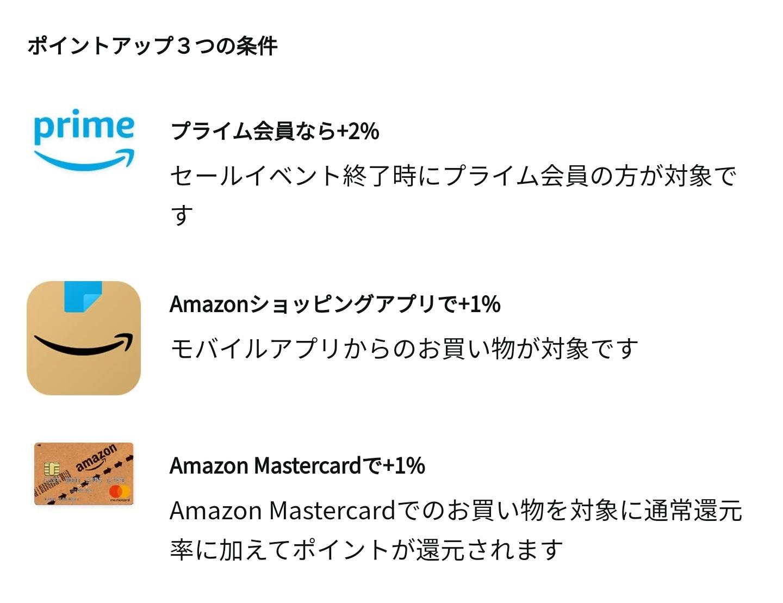 Amazonポイントアップキャンペーン獲得条件