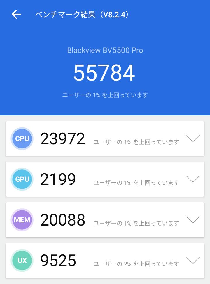 BV5500 Proのベンチマークテスト