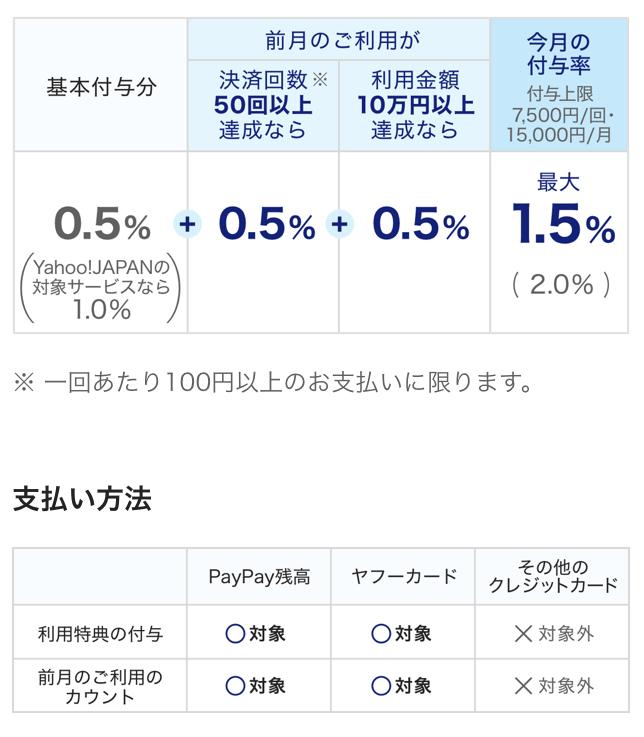 PayPayの通常利用特典
