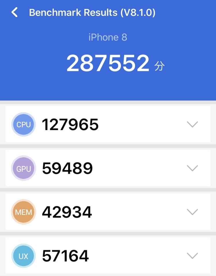 iPhone 8のベンチマークスコア