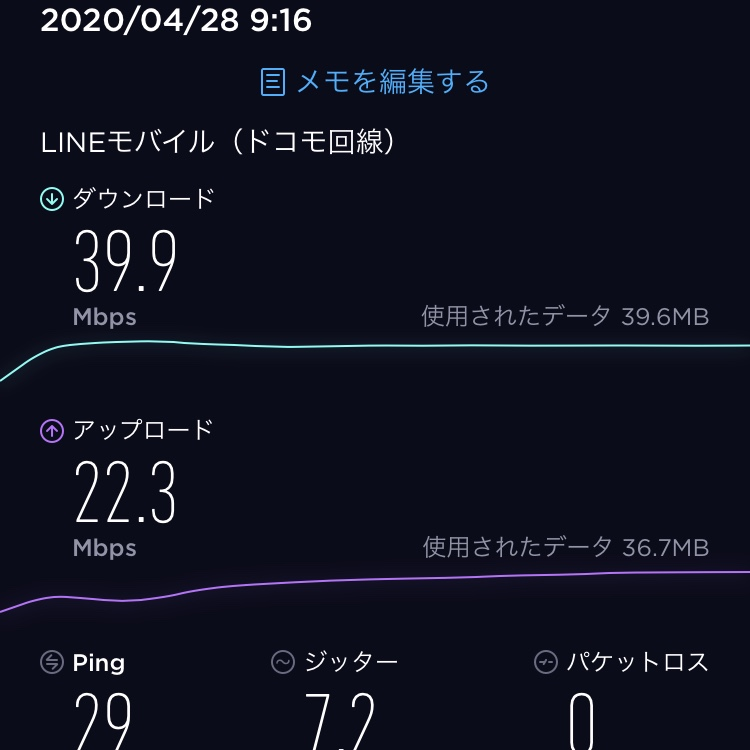 LINEモバイル通信速度計測①
