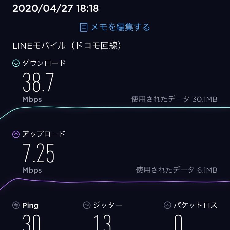 LINEモバイル通信速度計測②