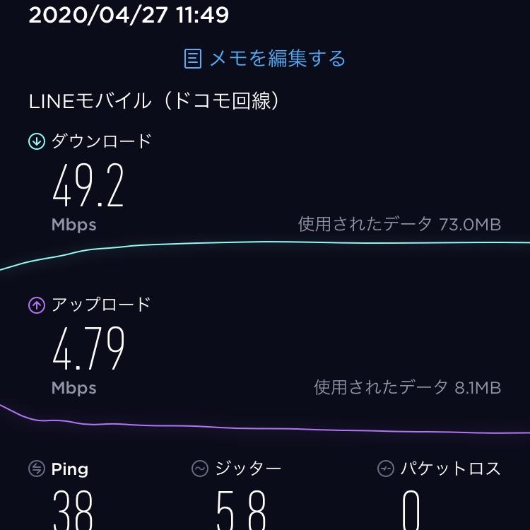 LINEモバイル通信速度計測③