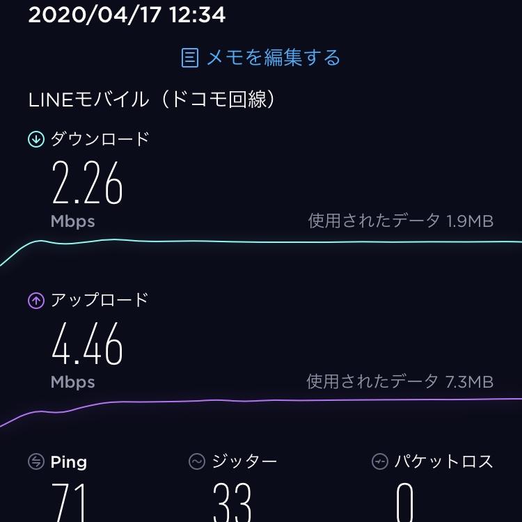 LINEモバイル通信速度計測⑤