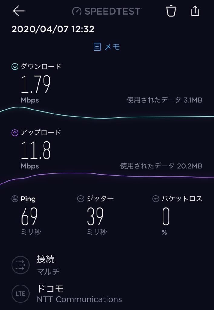 2020年4月7日LINEモバイル通信速度