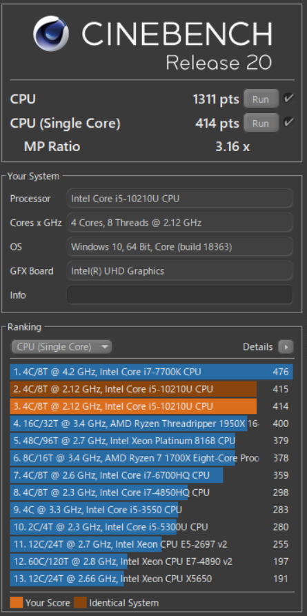 Cinebench R20の結果