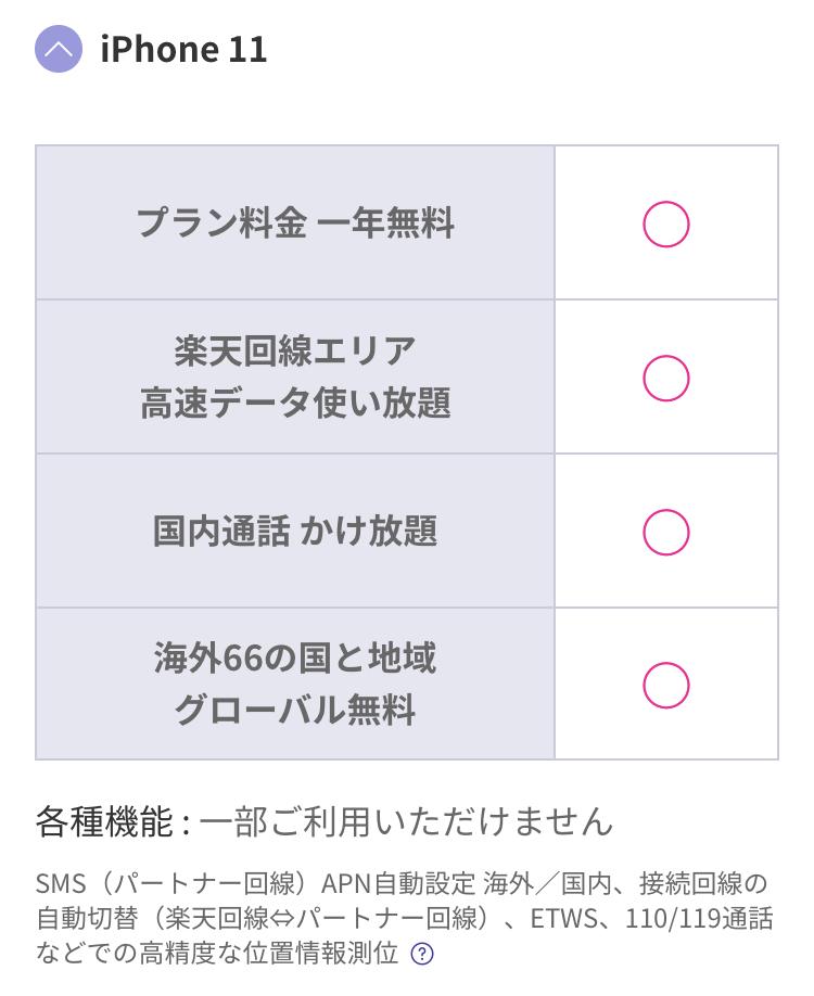 iPhoneで利用できるRakuten UN-LIMITの機能