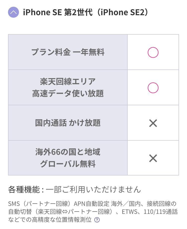 iPhone SE(第2世代)で使える機能