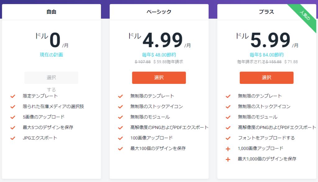 DesignCapのアカウント種別