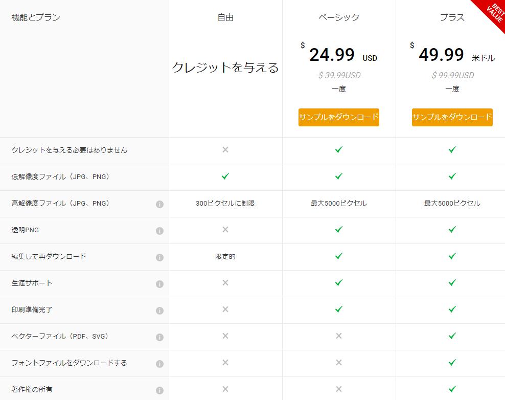 DesignEvoの価格