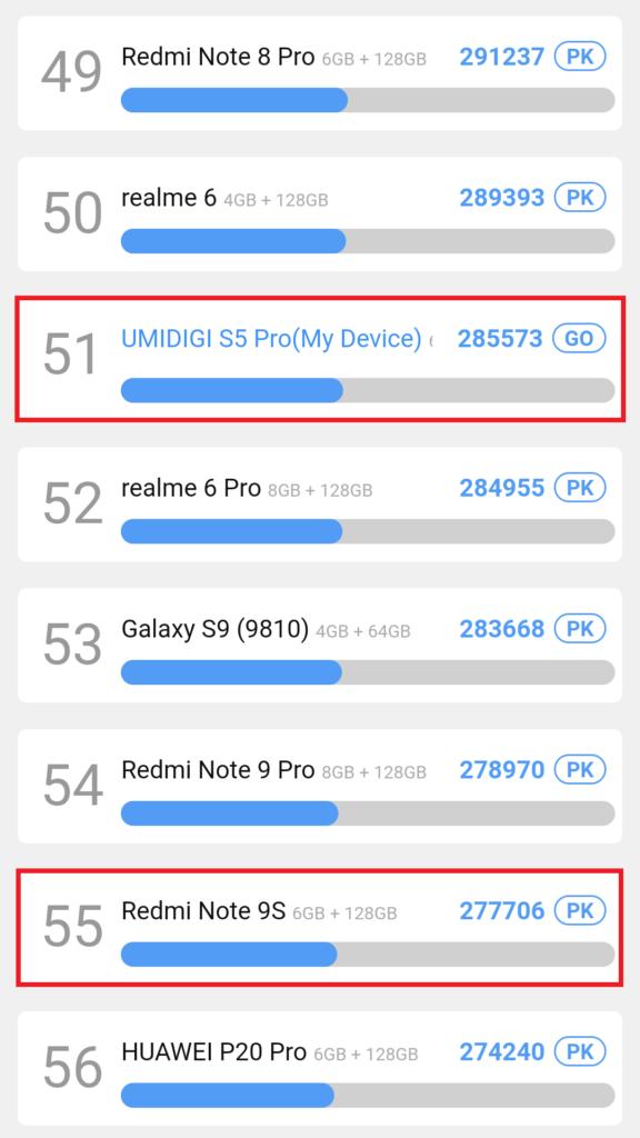 UMIDIGI S5 Proのベンチマークスコア