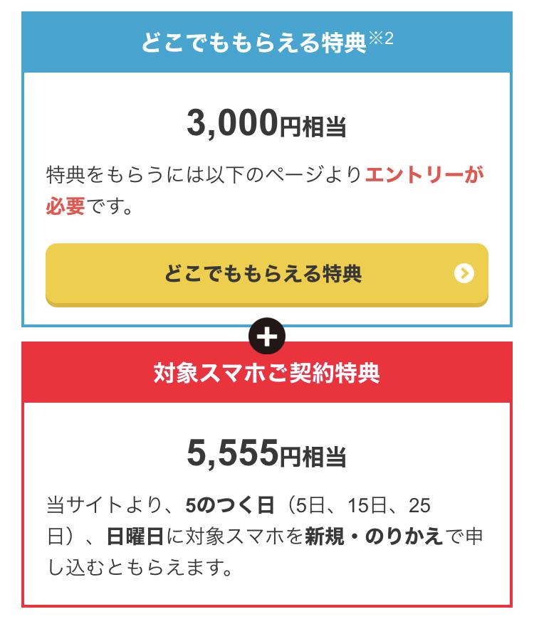 ワイモバイルスマホ契約特典(内訳)