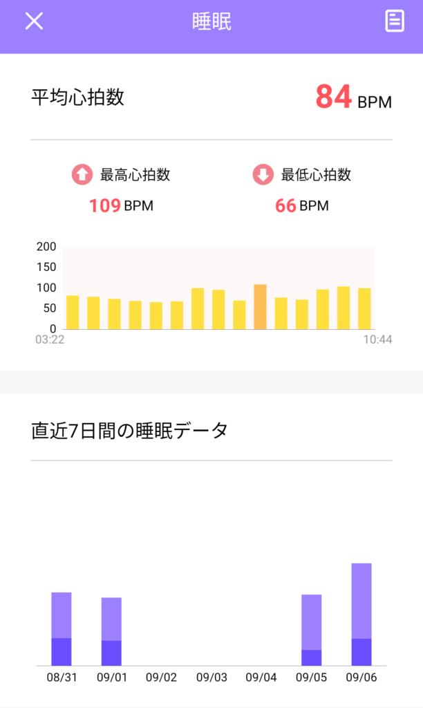 Dafitアプリで計測結果を表示