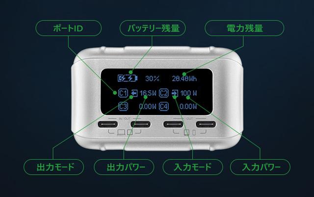 SuperTank Proの有機ELディスプレイ