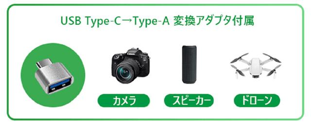 USB-A変換アダプタ