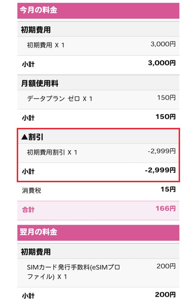 eSIM初期費用1円