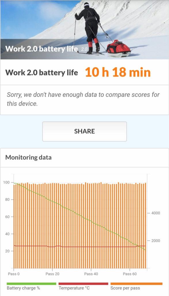 OPPO A73のバッテリーテスト