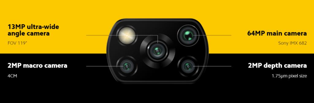 POCO X3 NFCのカメラ