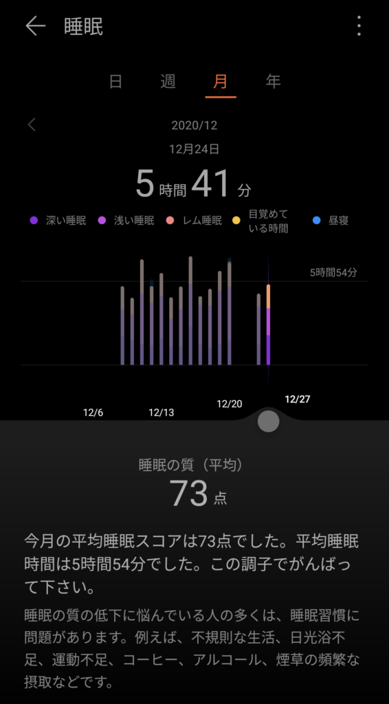 HUAWEI Watch FITの睡眠計測