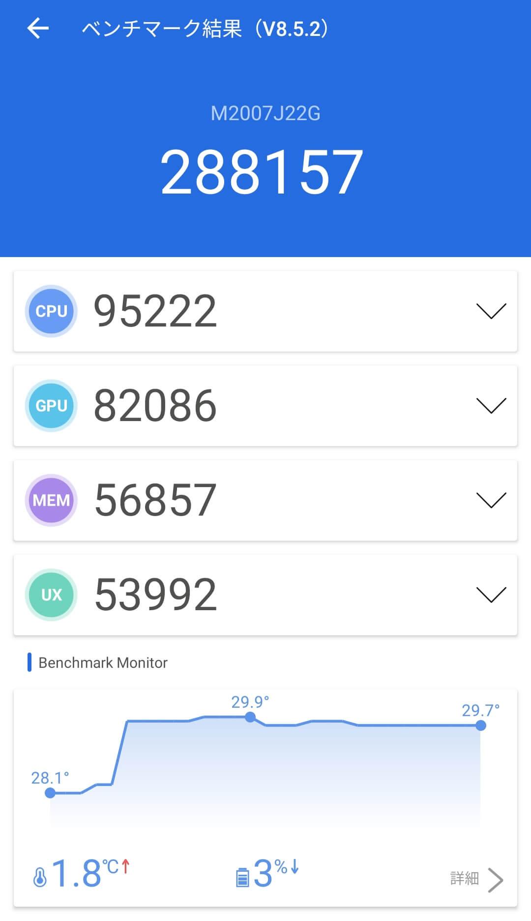 Redmi Note 9TのAnTuTuスコア