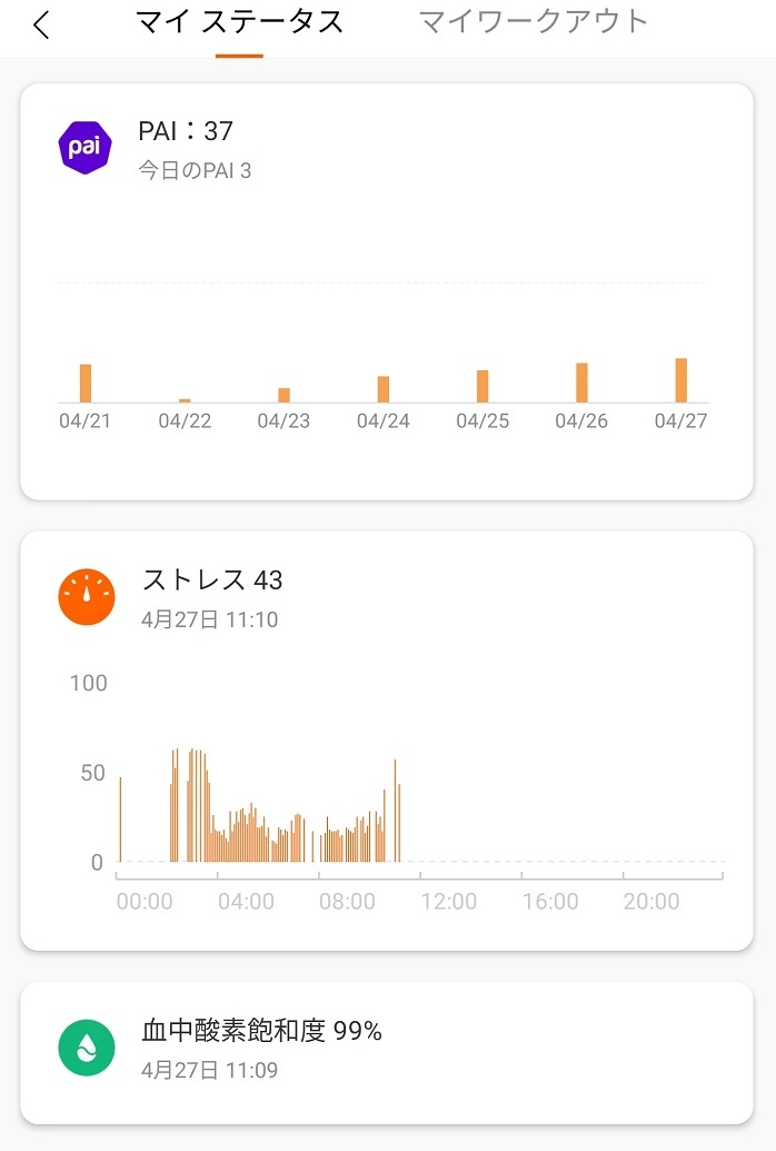 Mi Band 6の自動計測
