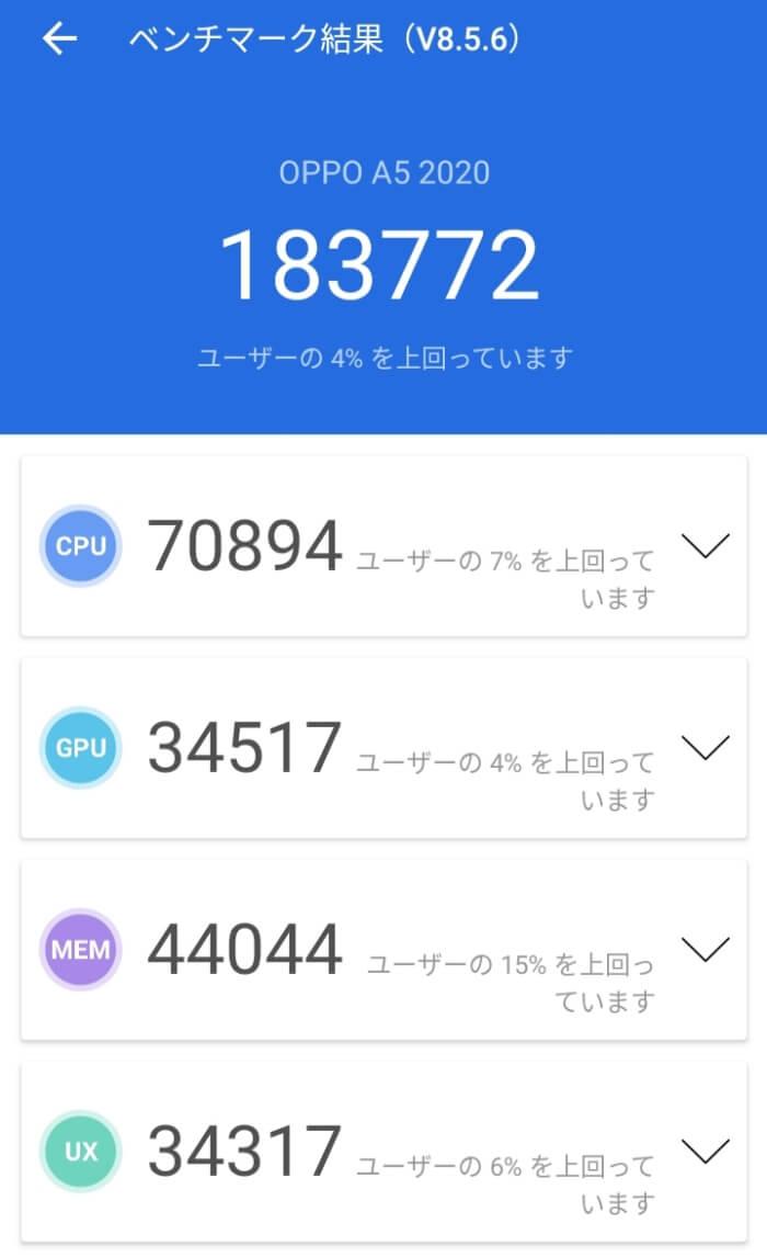OPPO A5 2020のAnTuTuベンチマークテスト