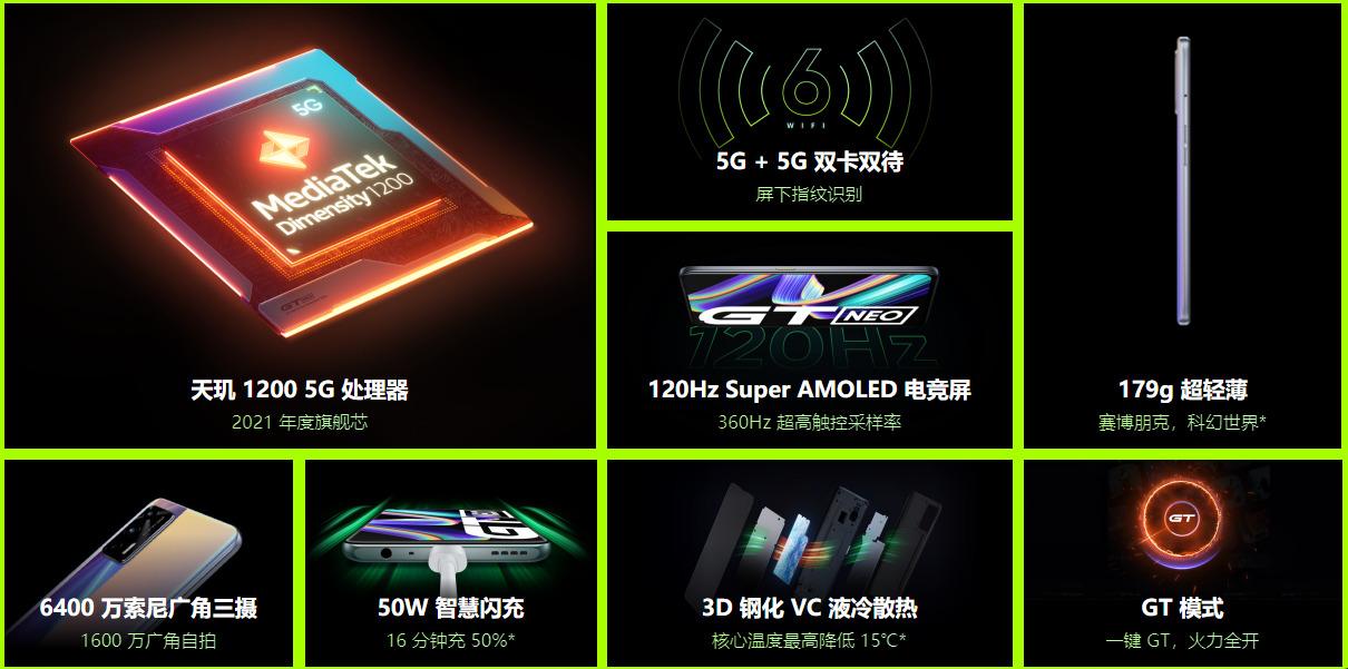 Realme GT Neoのスペック