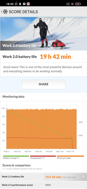 Redmi 9Tのバッテリー性能