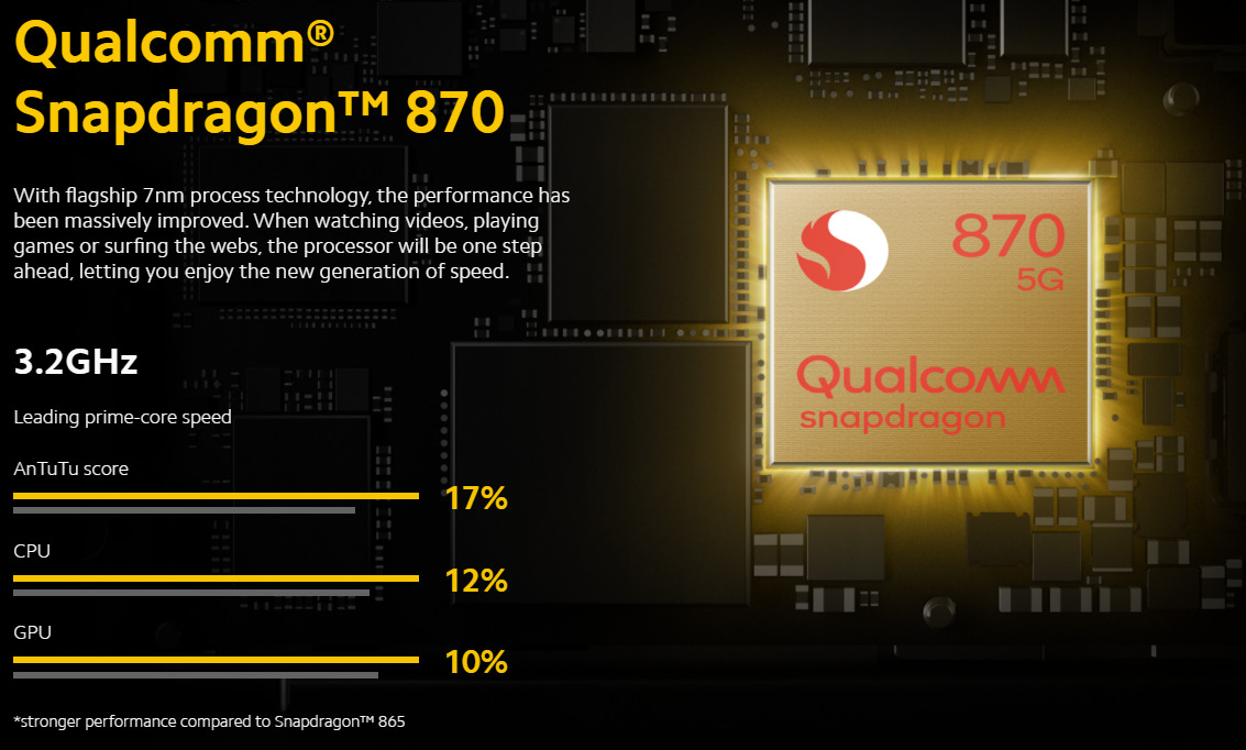POCO F3はSnapdragon 870搭載