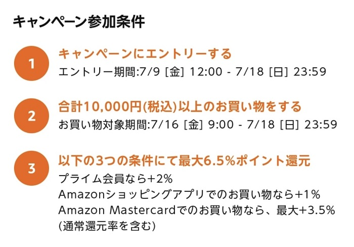 2021年7月 Amazonポイントアップキャンペーン参加条件