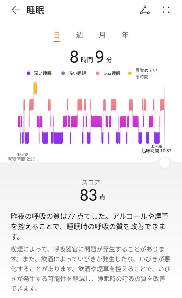 HUAWEI Band 6の睡眠計測