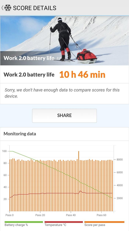 Mi 11 Liteのバッテリー性能