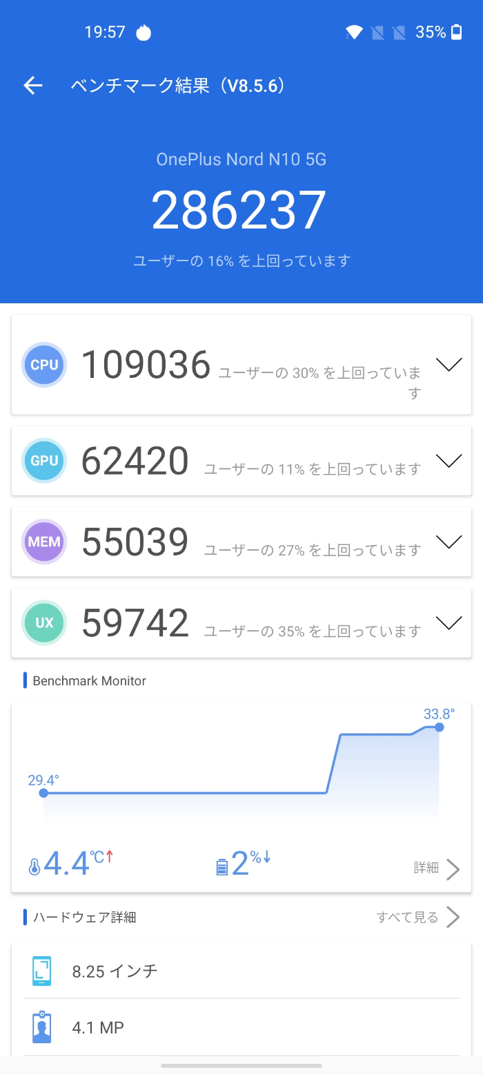 OnePlus Nord N10のベンチマークスコア