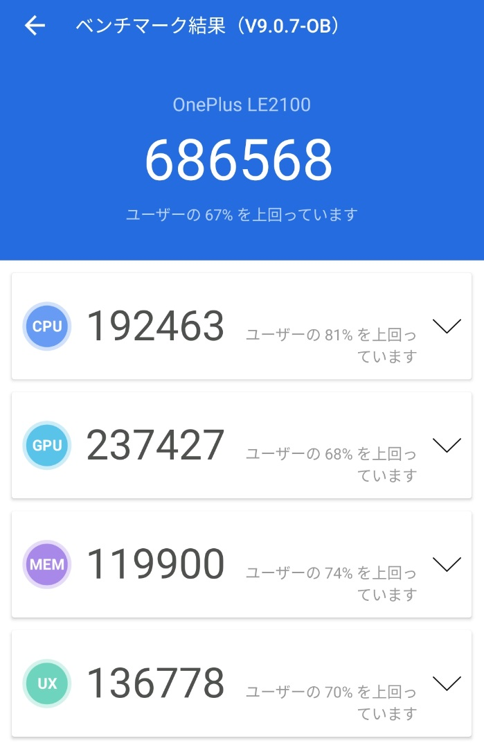OnePlus 9RのAnTuTuスコア