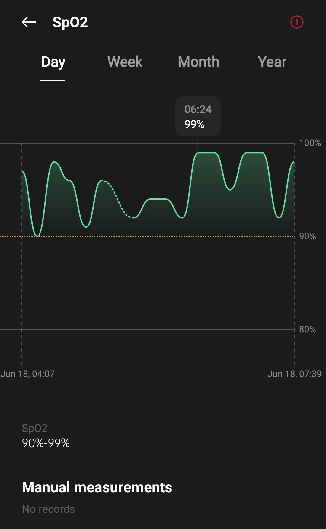 OnePlus WatchでSpO2計測