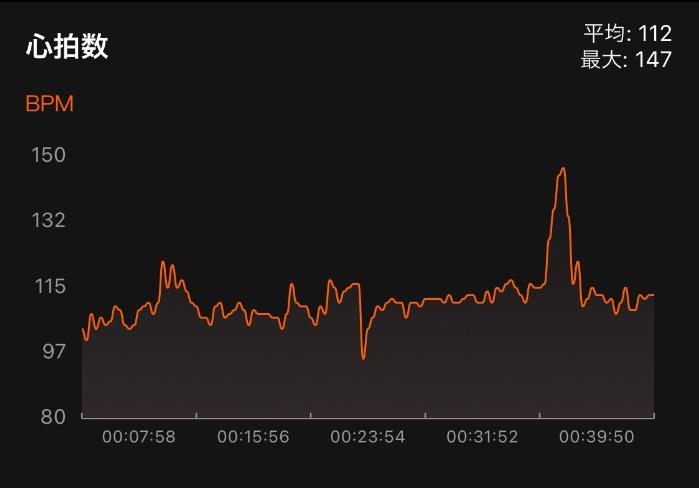 OnePlus WatchとMi Band 6の比較