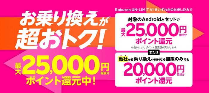 楽天モバイル2021年6月キャンペーン