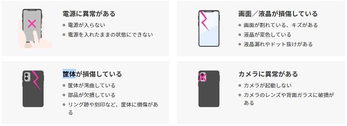 楽天モバイル iPhoneアップグレードプログラム
