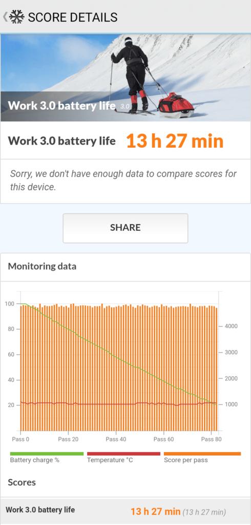 UMIDIGI A11のバッテリー性能