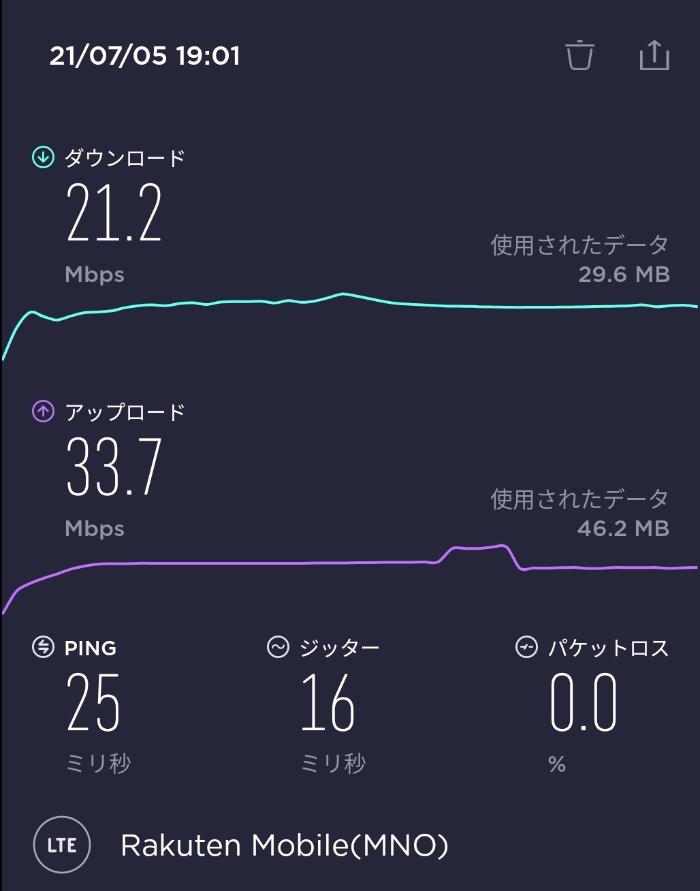 Mi 11 Lite 5G×楽天モバイル